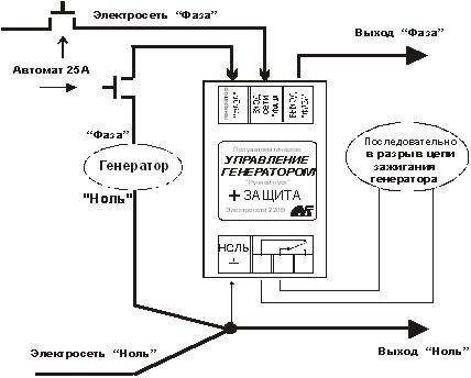 устройство резервного питания схема - Практическая схемотехника.