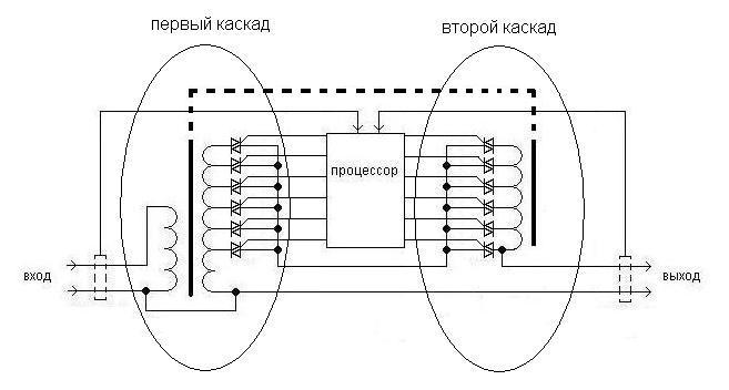 схема выходного каскада электроудочки - Практическая схемотехника.