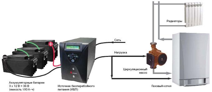 ИБП. Схема защиты газового